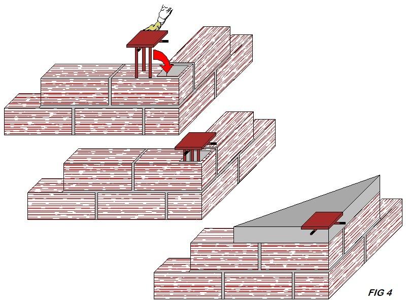 schéma technique figure 4