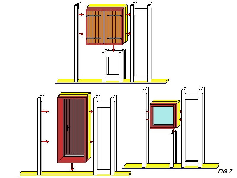 schéma technique figure 7